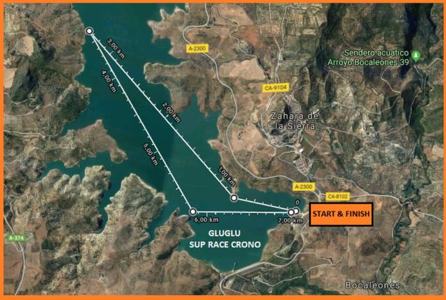 Mapa contrarreloj. GluGlu Race