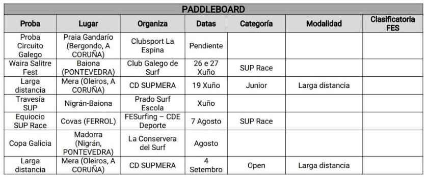 Calendario Galego de SUP Race 2021